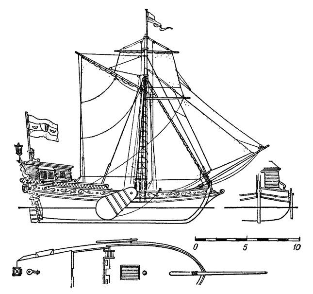 чертежи корабли и лодки